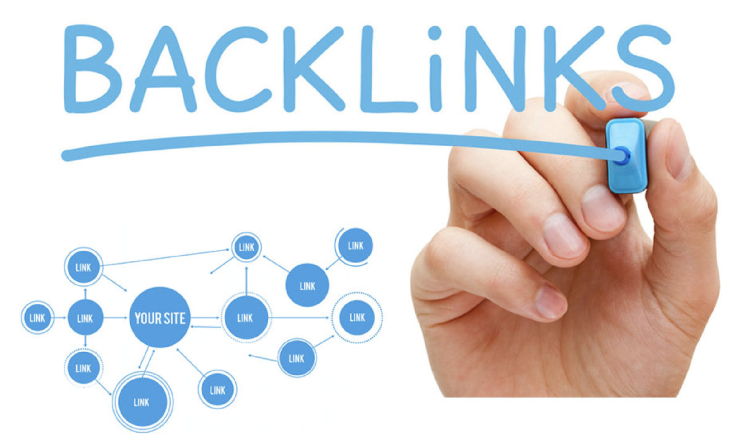How to Get High-Quality Backlinks to your Website in Easy Ways?