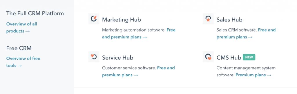Softwares of HubSpot
